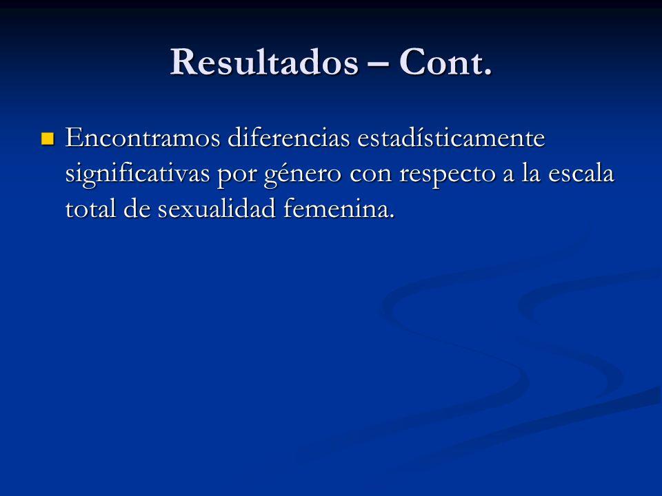 Resultados – Cont.