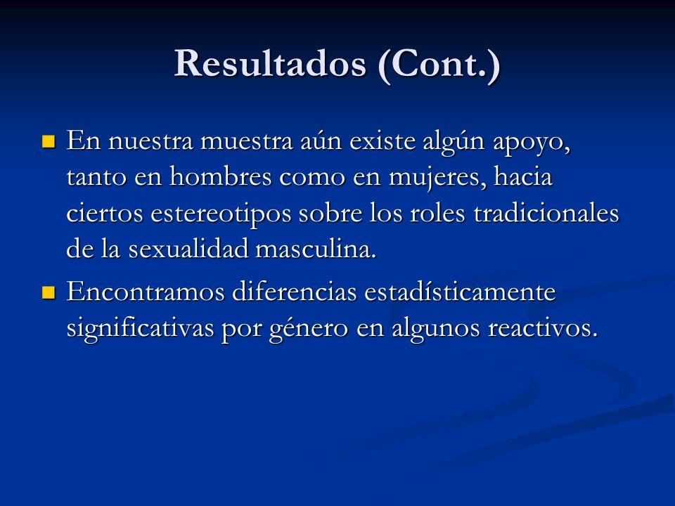 Resultados (Cont.)