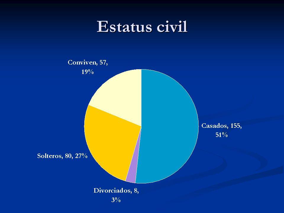 Estatus civil