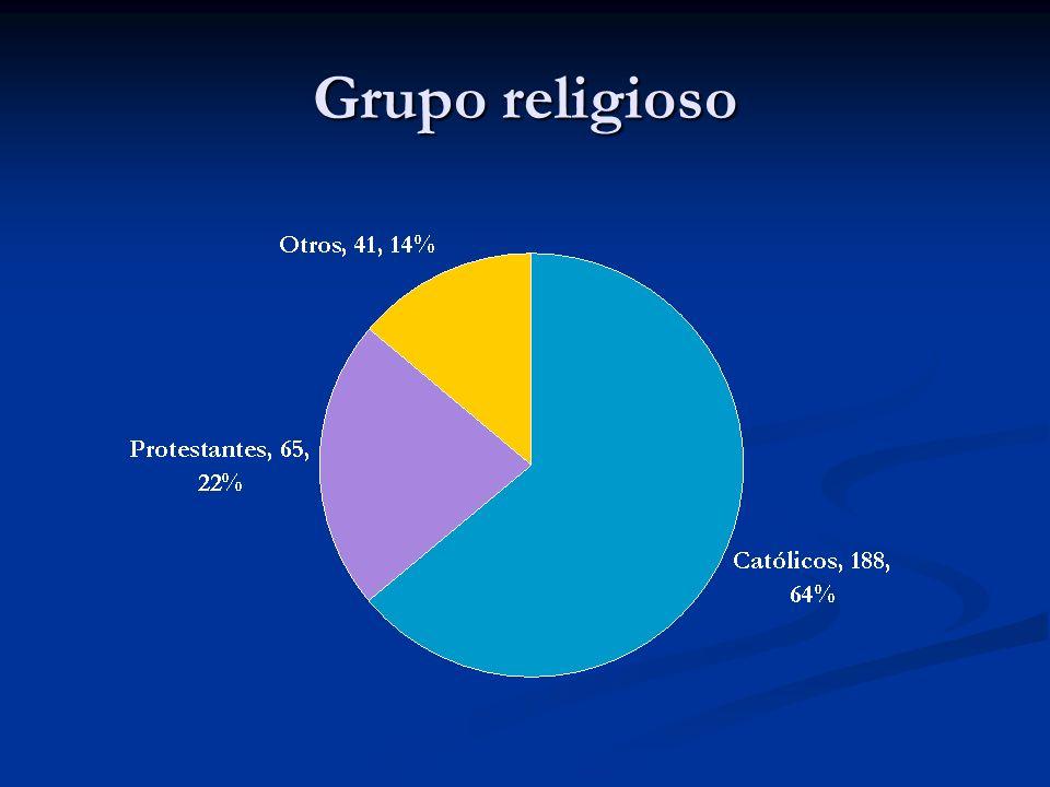 Grupo religioso