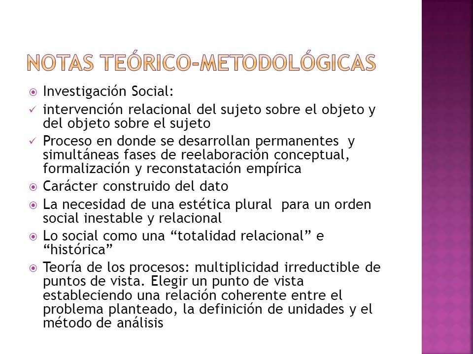 Notas teórico-metodológicas