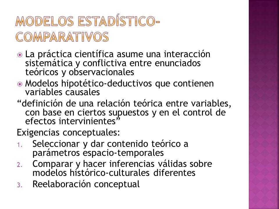Modelos estadístico-comparativos