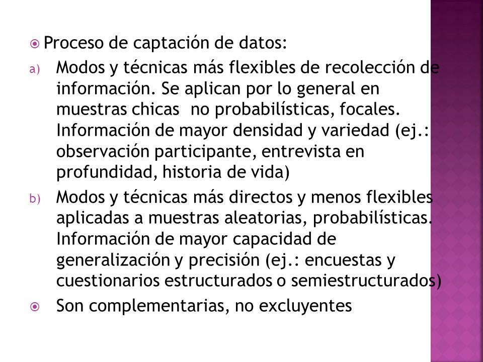 Proceso de captación de datos: