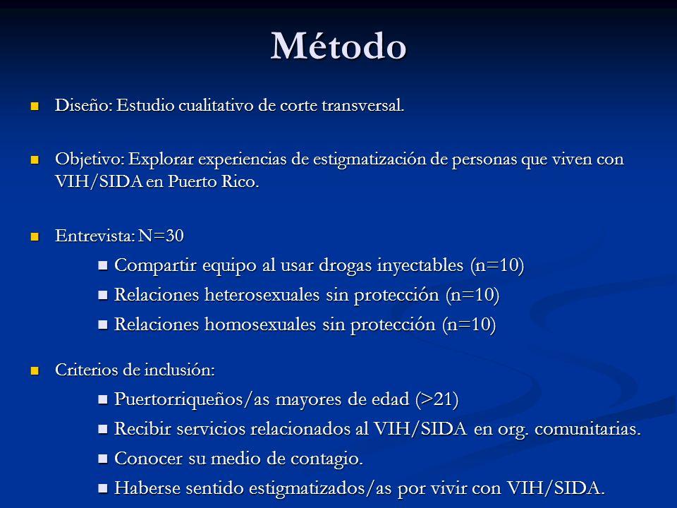Método Compartir equipo al usar drogas inyectables (n=10)