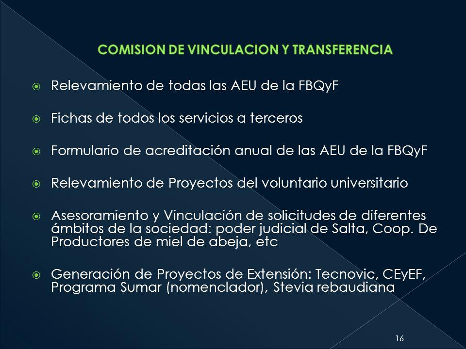COMISION DE VINCULACION Y TRANSFERENCIA