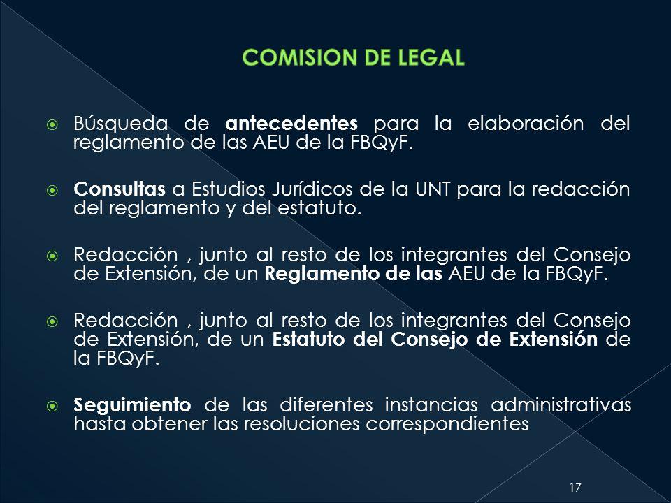 COMISION DE LEGAL Búsqueda de antecedentes para la elaboración del reglamento de las AEU de la FBQyF.