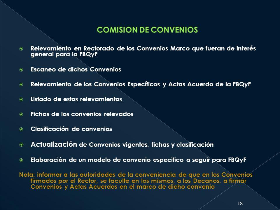 COMISION DE CONVENIOS Relevamiento en Rectorado de los Convenios Marco que fueran de interés general para la FBQyF.