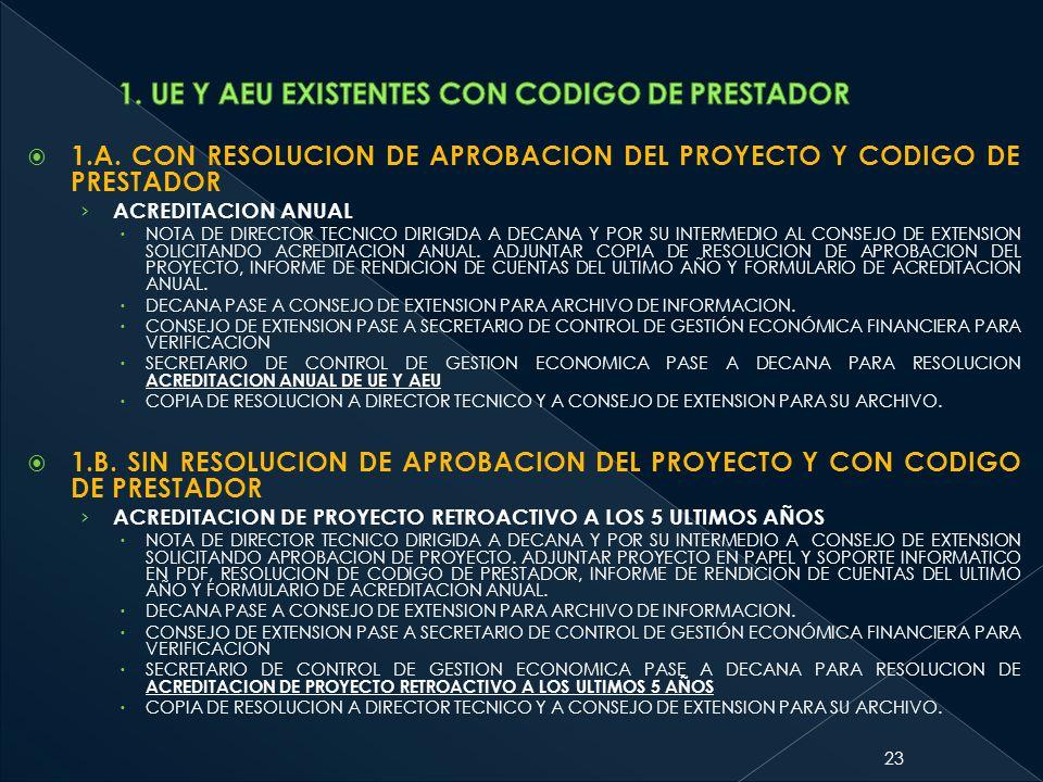 1. UE Y AEU EXISTENTES CON CODIGO DE PRESTADOR