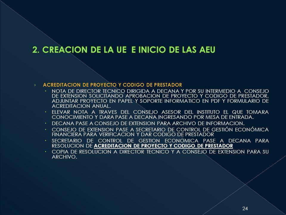2. CREACION DE LA UE E INICIO DE LAS AEU