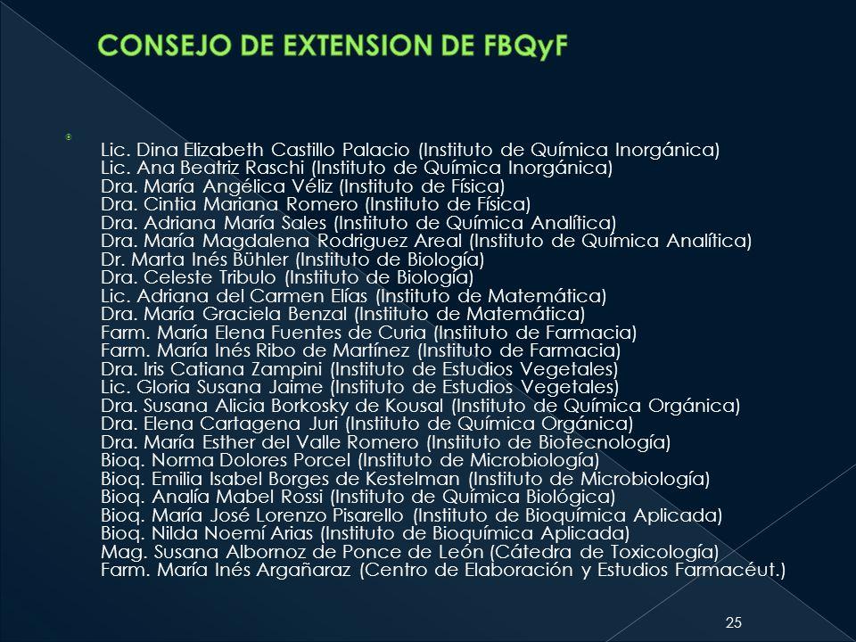 CONSEJO DE EXTENSION DE FBQyF