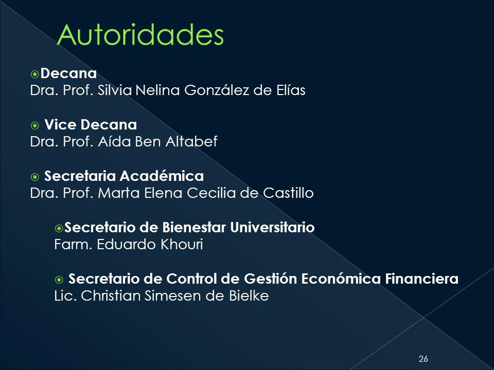 Autoridades Decana Dra. Prof. Silvia Nelina González de Elías