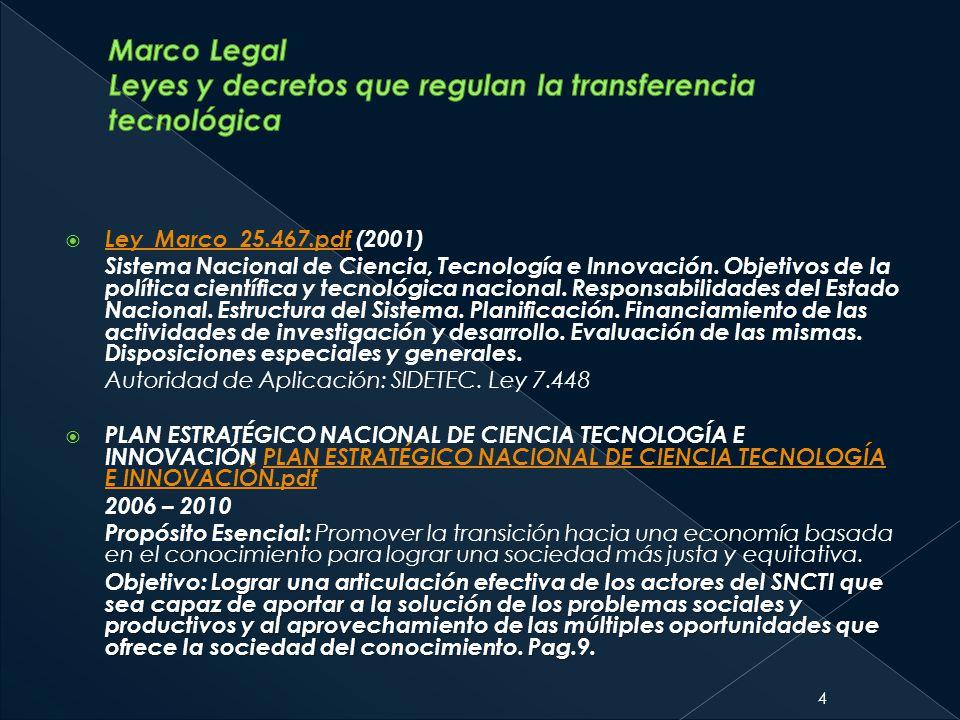 Marco Legal Leyes y decretos que regulan la transferencia tecnológica