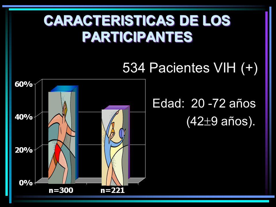 CARACTERISTICAS DE LOS PARTICIPANTES