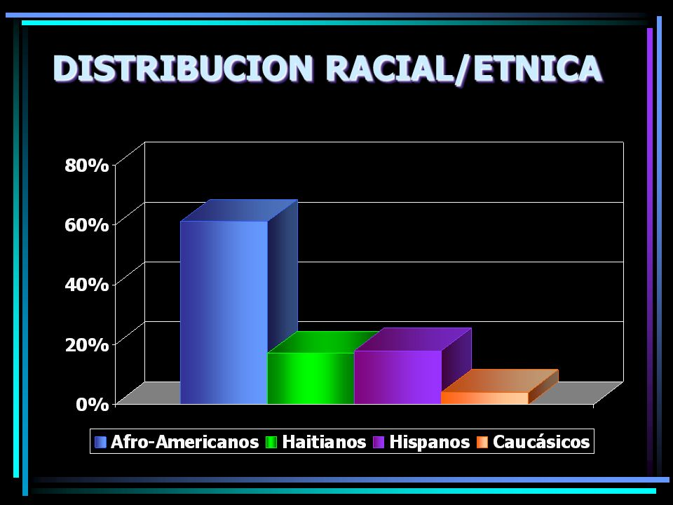 DISTRIBUCION RACIAL/ETNICA