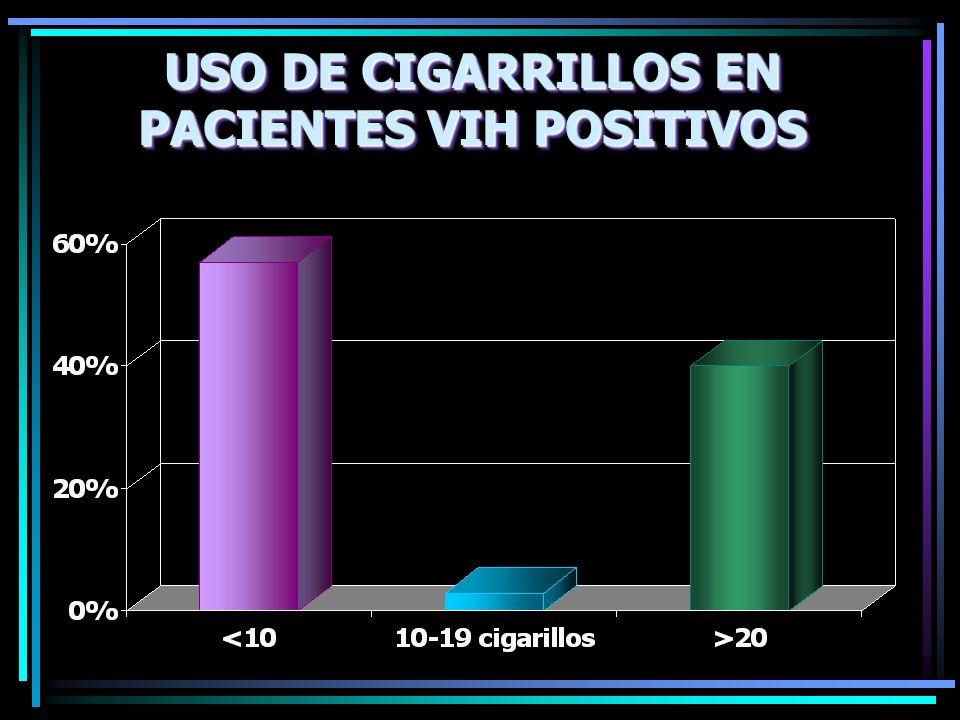 USO DE CIGARRILLOS EN PACIENTES VIH POSITIVOS