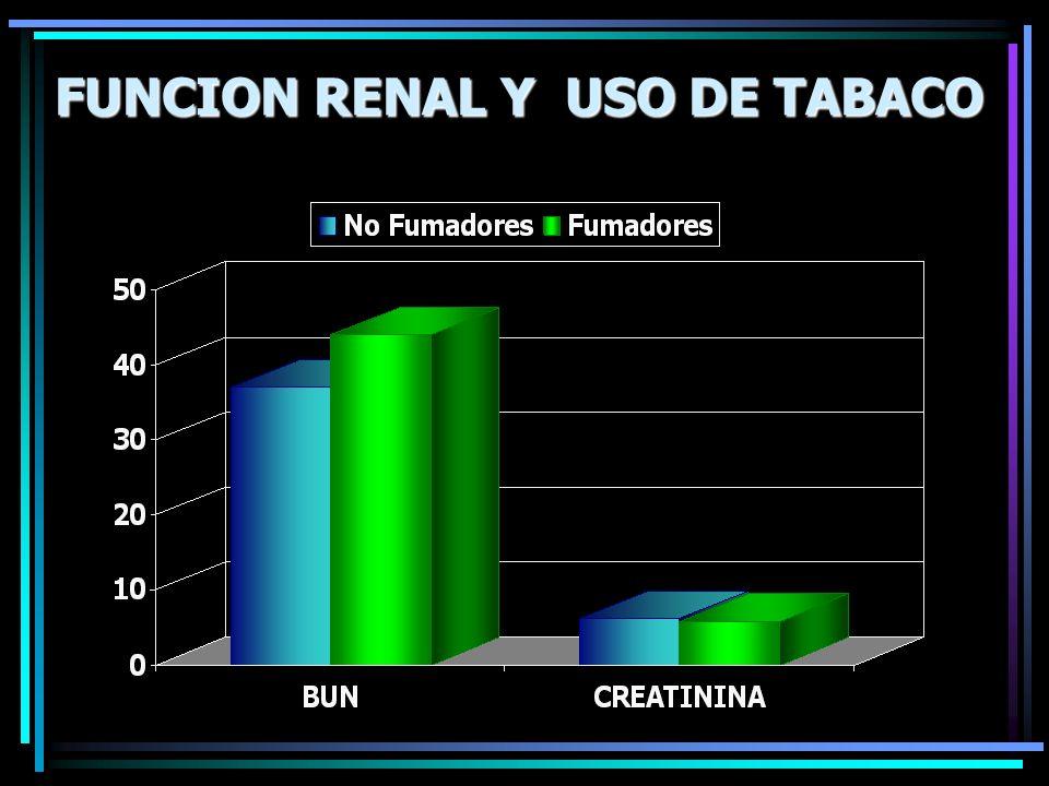 FUNCION RENAL Y USO DE TABACO