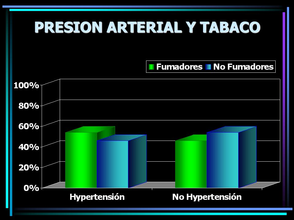 PRESION ARTERIAL Y TABACO