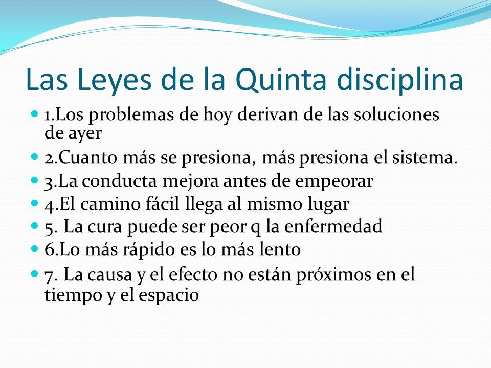 Las Leyes de la Quinta disciplina