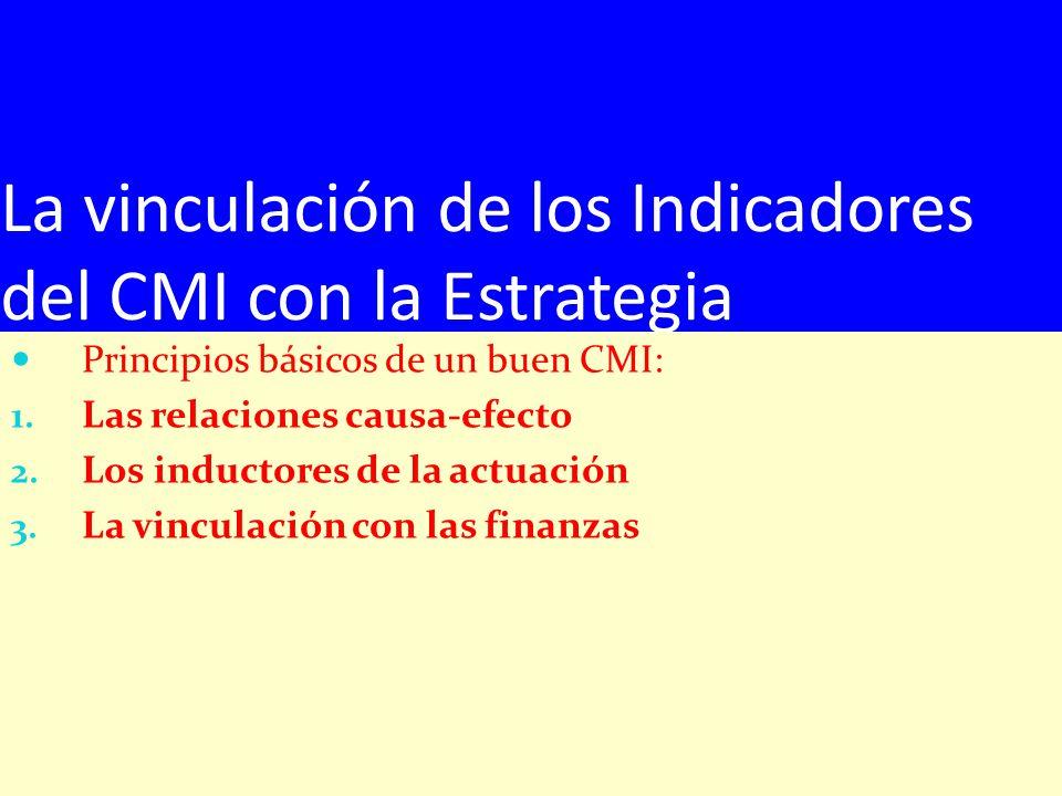 La vinculación de los Indicadores del CMI con la Estrategia