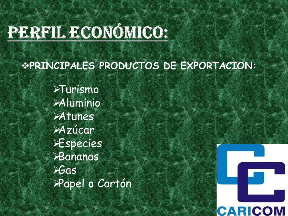 Perfil económico: Turismo Aluminio Atunes Azúcar Especies Bananas Gas