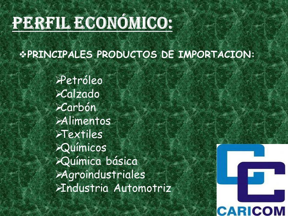 Perfil económico: Petróleo Calzado Carbón Alimentos Textiles Químicos
