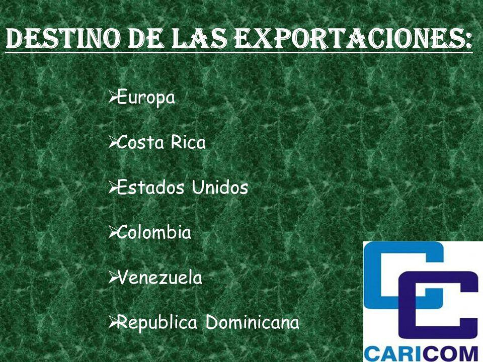 Destino de las exportaciones:
