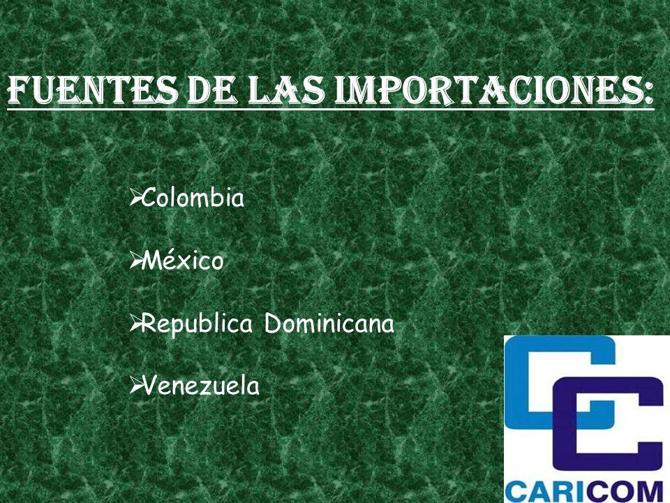 Fuentes de las importaciones: