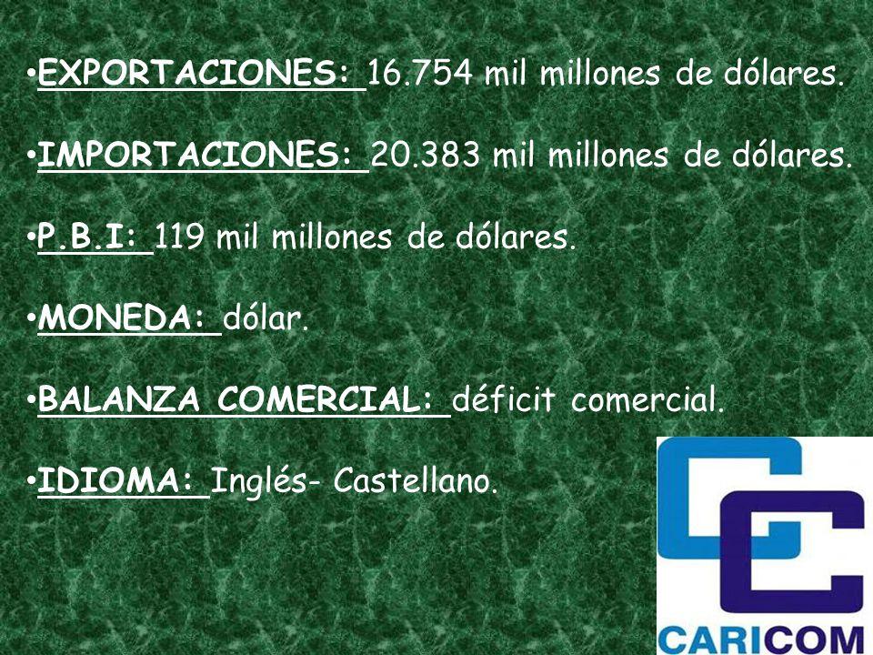 EXPORTACIONES: 16.754 mil millones de dólares.