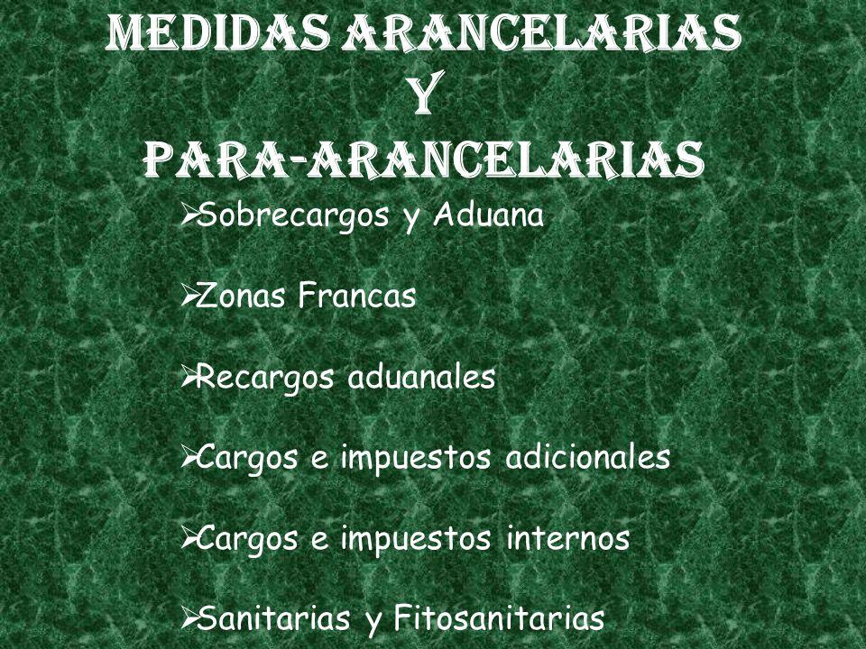 Medidas arancelarias y Para-arancelarias