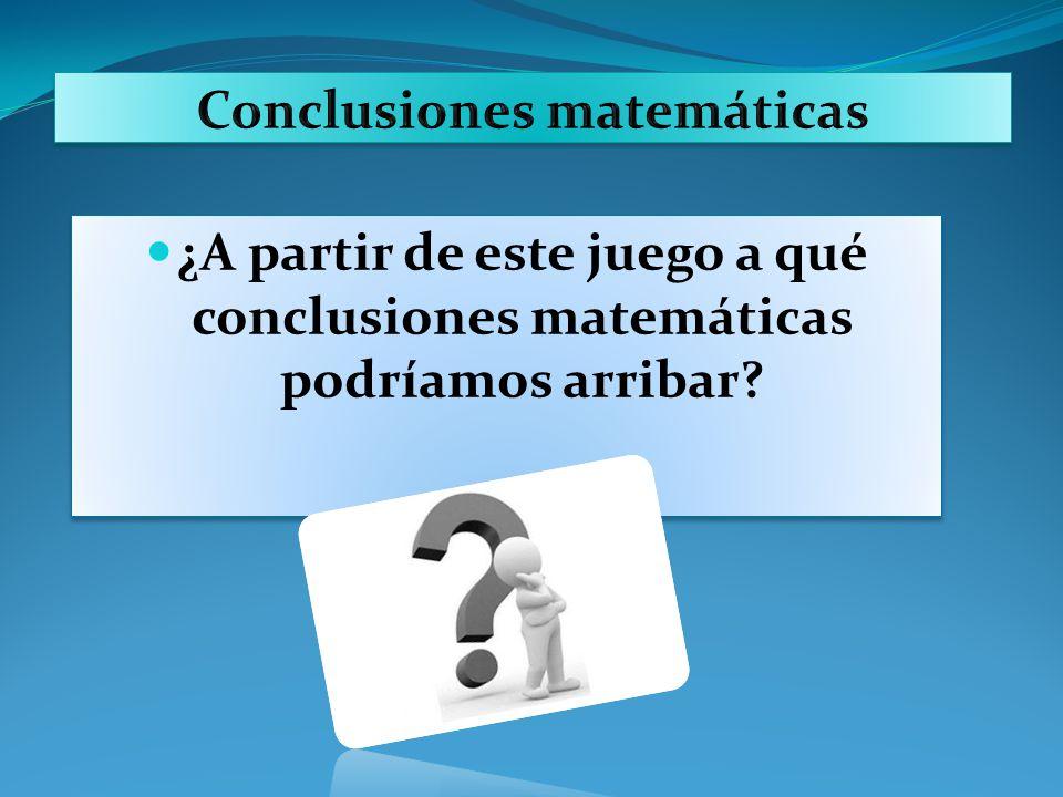 Conclusiones matemáticas