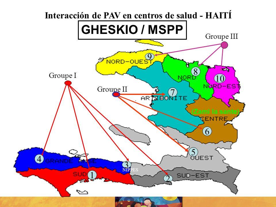 Interacción de PAV en centros de salud - HAITÍ