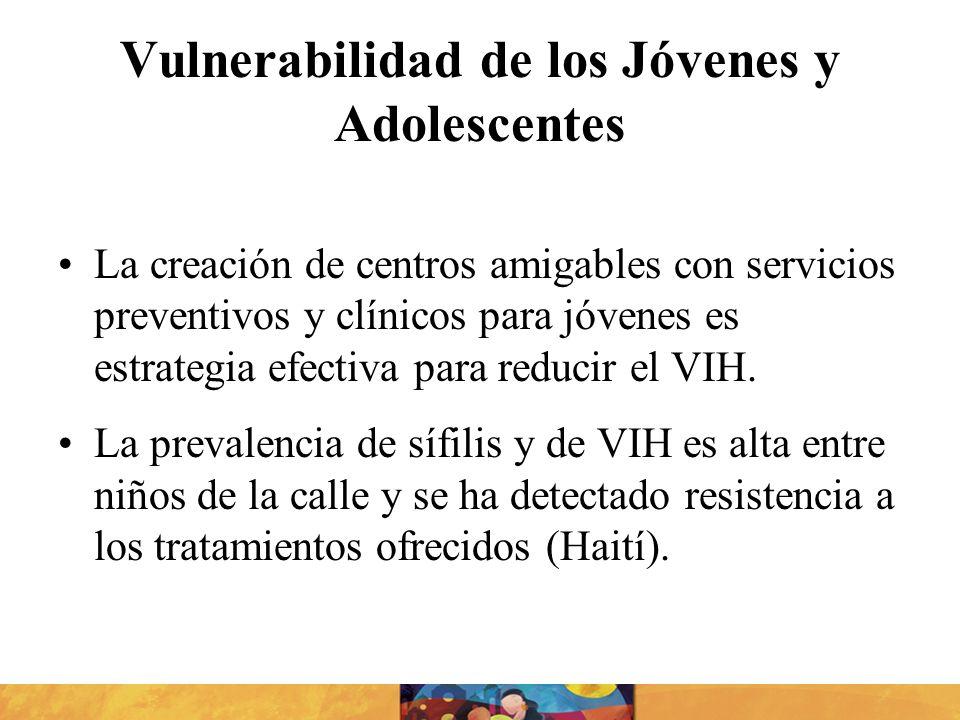 Vulnerabilidad de los Jóvenes y Adolescentes
