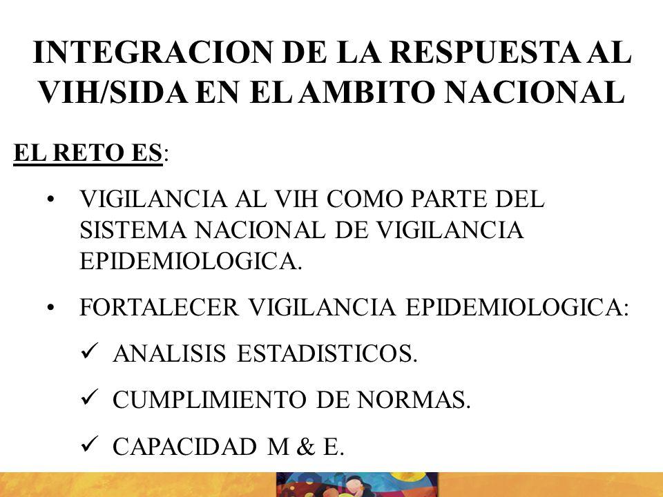 INTEGRACION DE LA RESPUESTA AL VIH/SIDA EN EL AMBITO NACIONAL