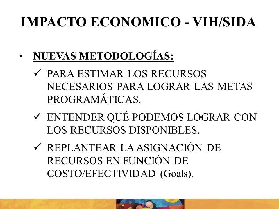 IMPACTO ECONOMICO - VIH/SIDA