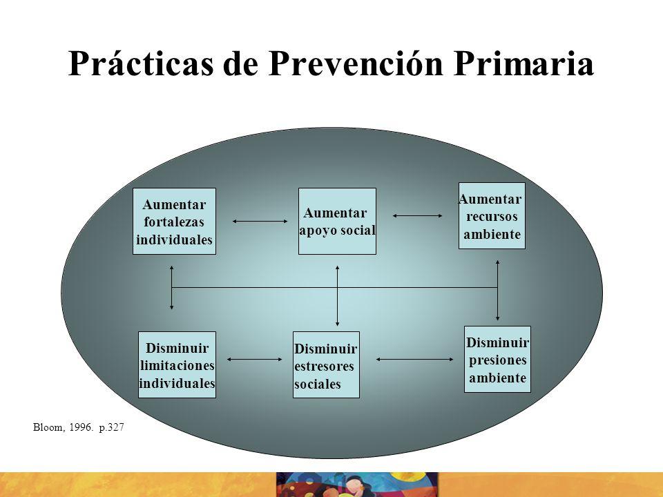 Prácticas de Prevención Primaria