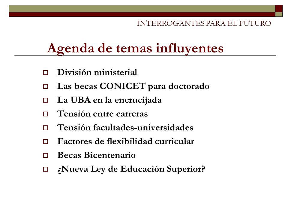 Agenda de temas influyentes