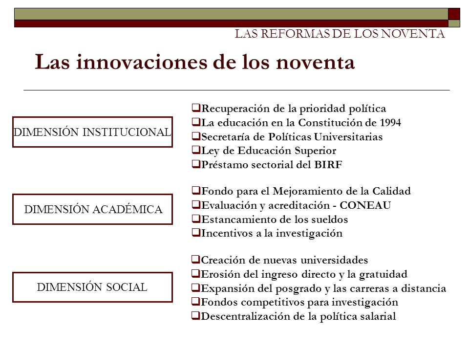 Las innovaciones de los noventa