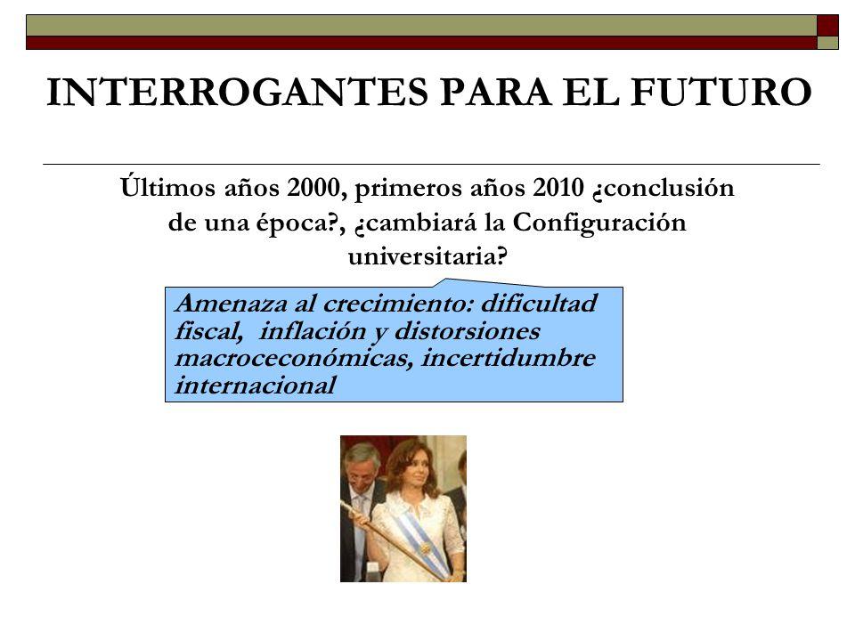 INTERROGANTES PARA EL FUTURO