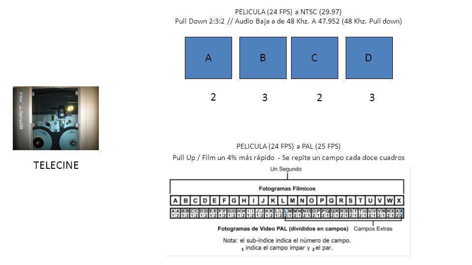 A B C D 2 3 TELECINE PELICULA (24 FPS) a NTSC (29.97)