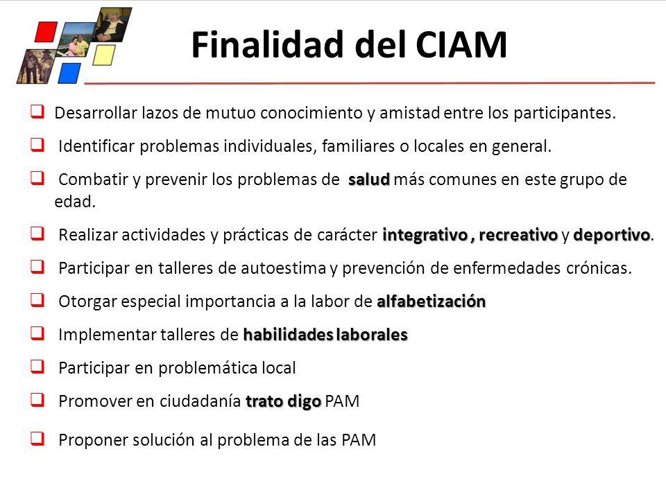 Finalidad del CIAM Desarrollar lazos de mutuo conocimiento y amistad entre los participantes.