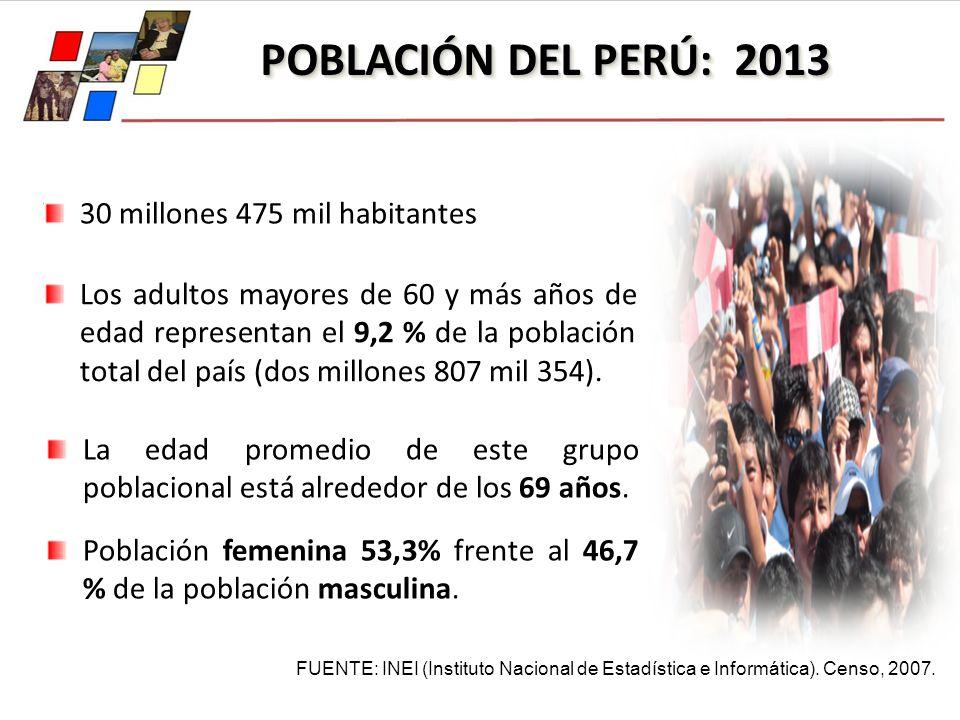 POBLACIÓN DEL PERÚ: 2013 30 millones 475 mil habitantes