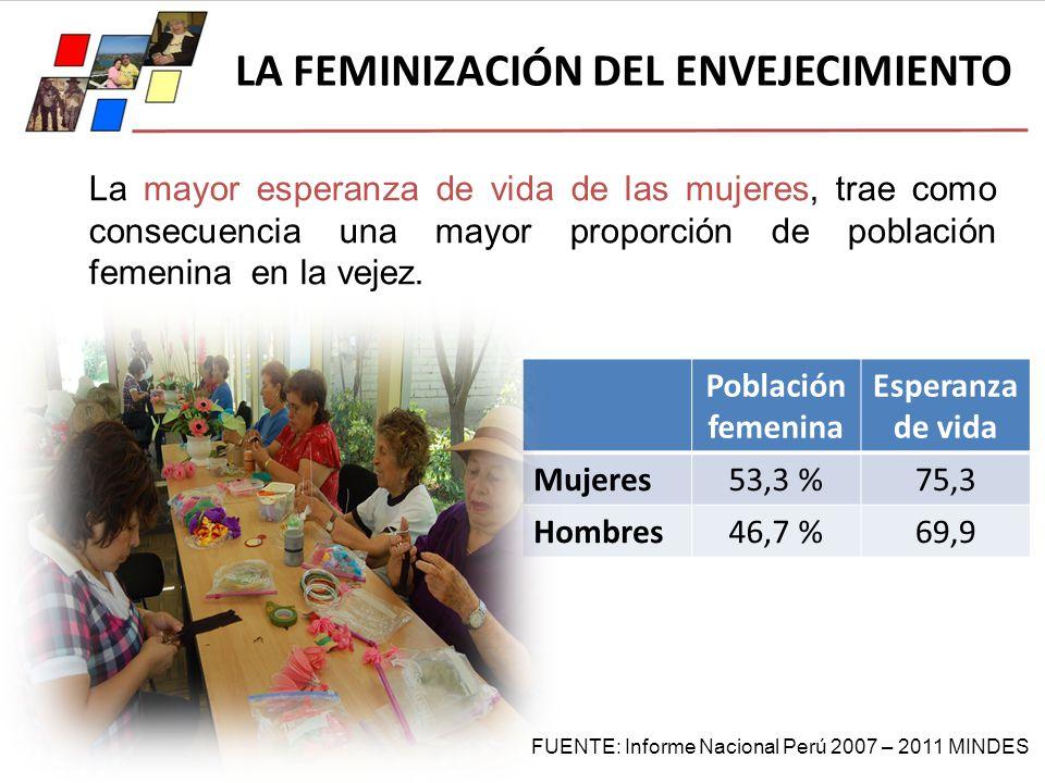 LA FEMINIZACIÓN DEL ENVEJECIMIENTO
