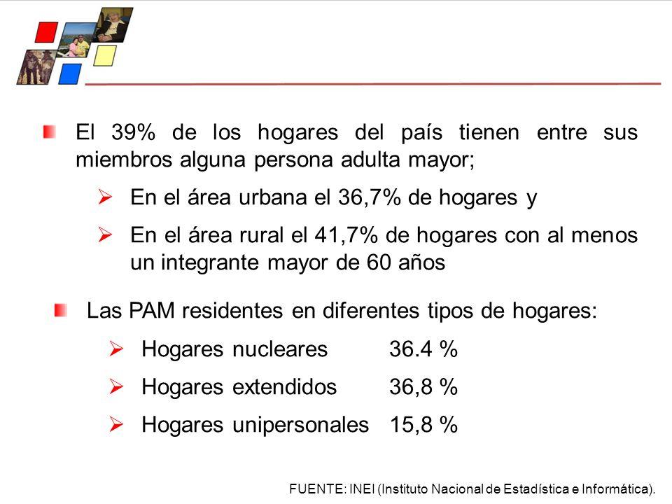 En el área urbana el 36,7% de hogares y