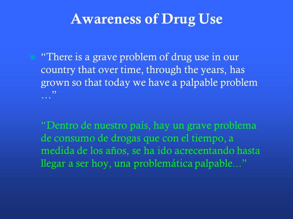 Awareness of Drug Use