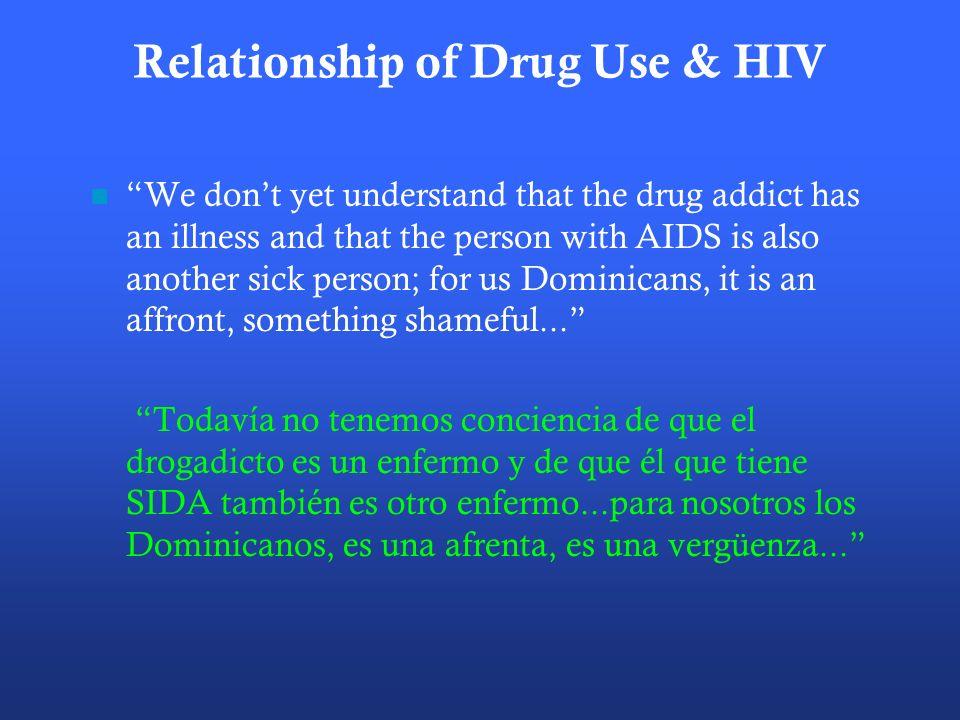 Relationship of Drug Use & HIV