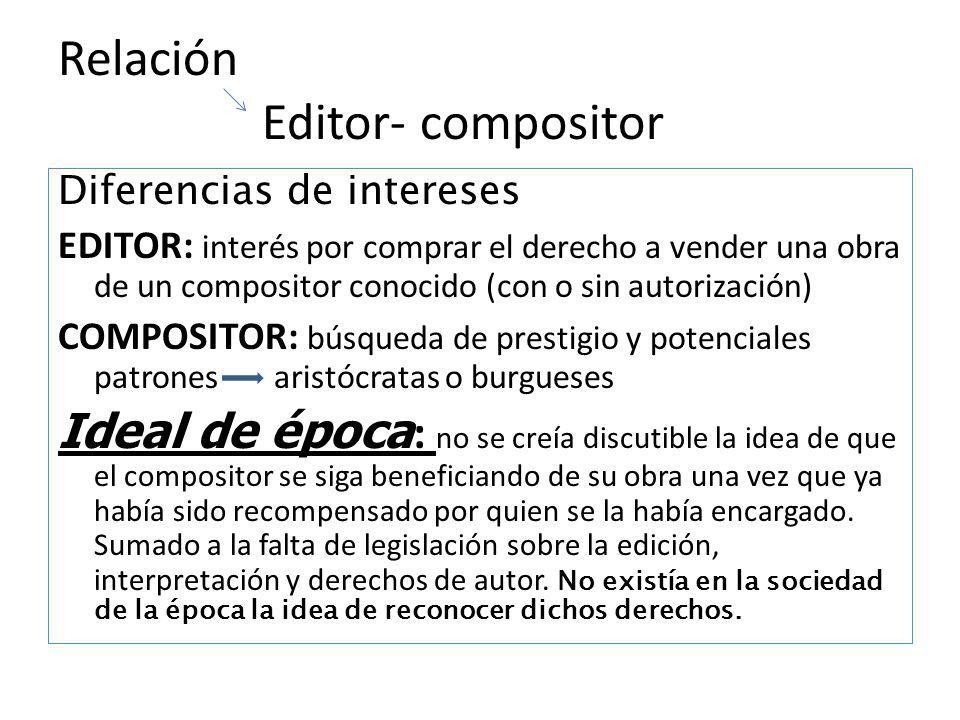 Relación Editor- compositor