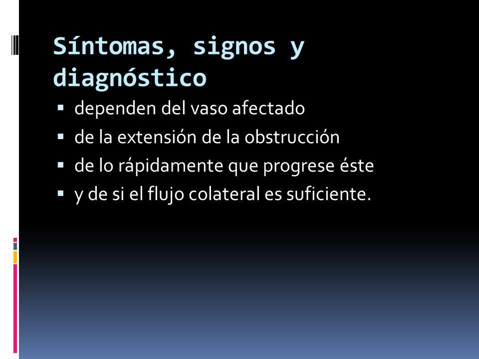 Síntomas, signos y diagnóstico