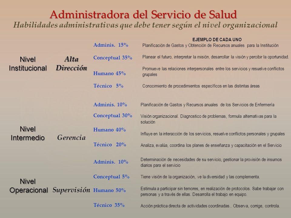 Administradora del Servicio de Salud