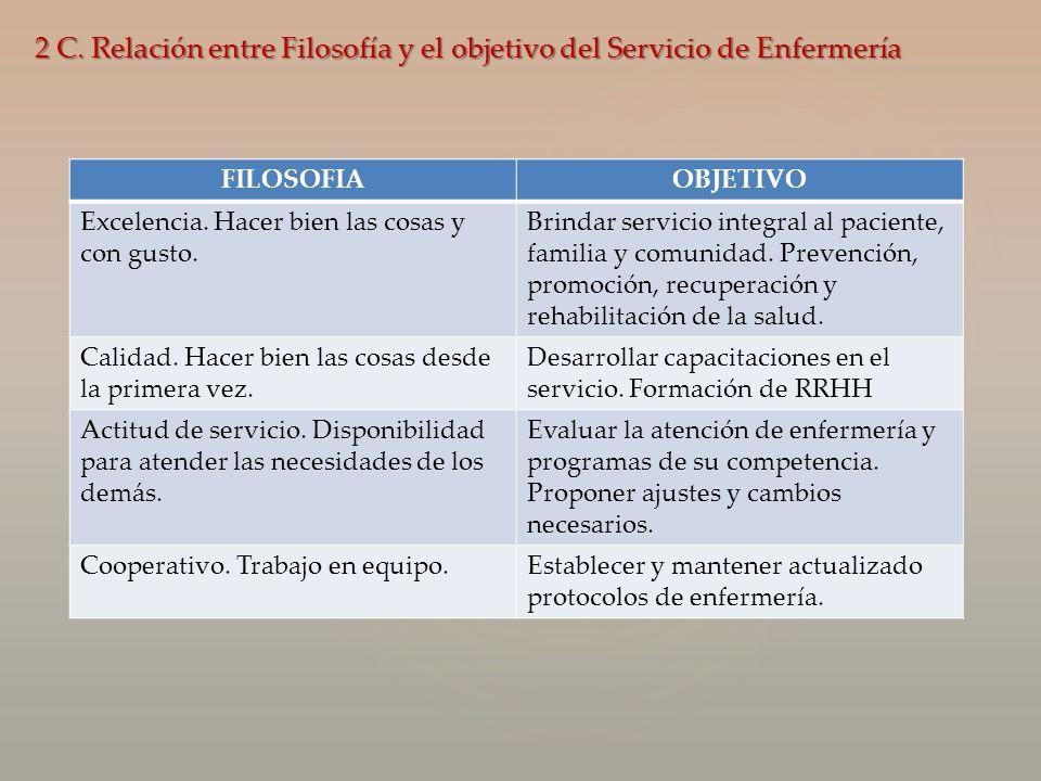 2 C. Relación entre Filosofía y el objetivo del Servicio de Enfermería