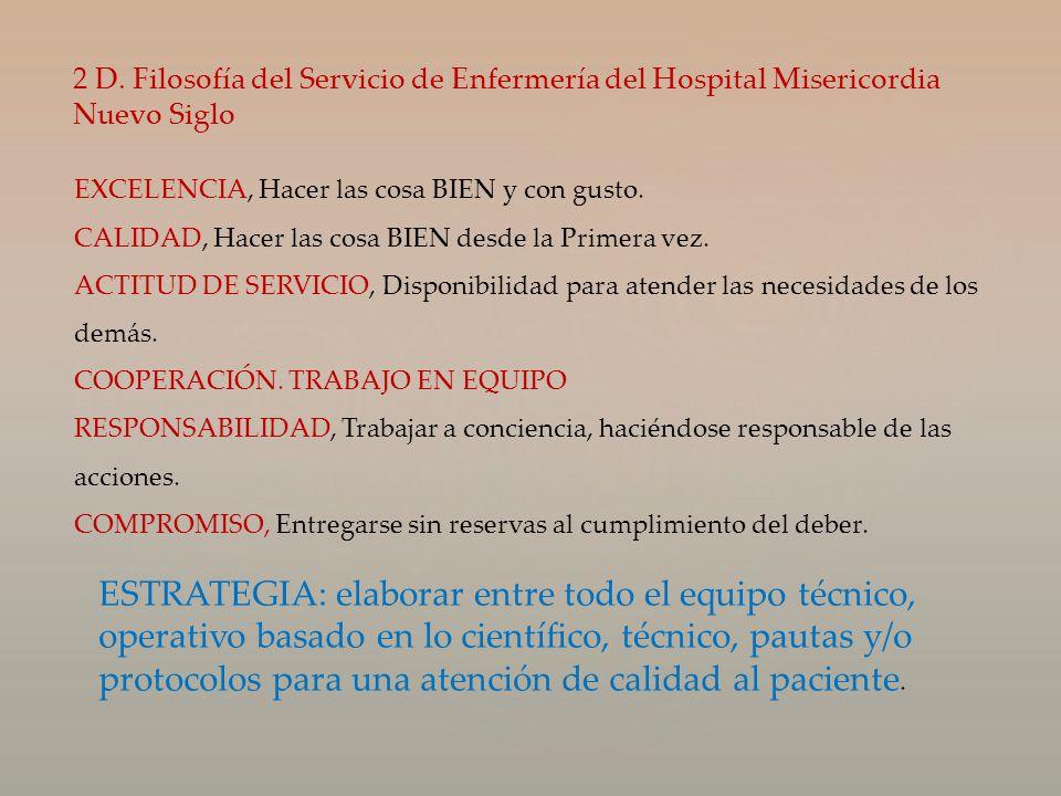 2 D. Filosofía del Servicio de Enfermería del Hospital Misericordia Nuevo Siglo